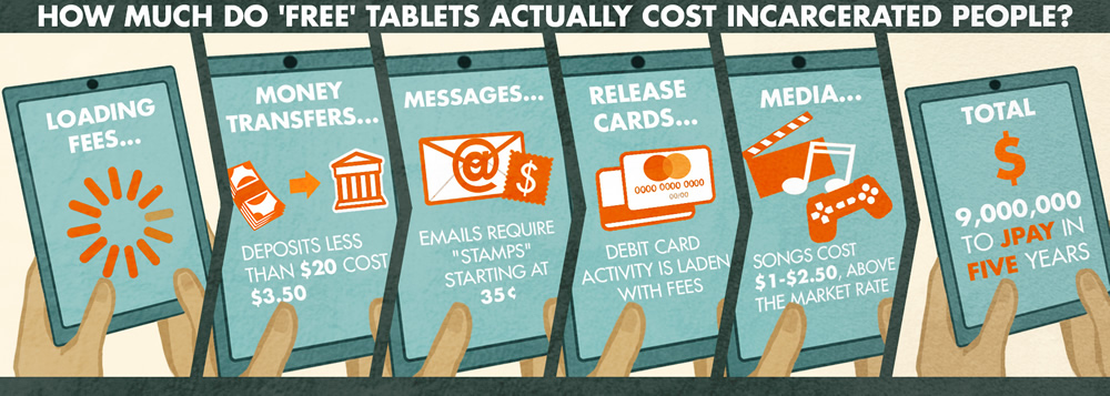 "How a ""Free Tablet"" Program Ends Up Costing Incarcerated People $9 Million in Hidden Fees"